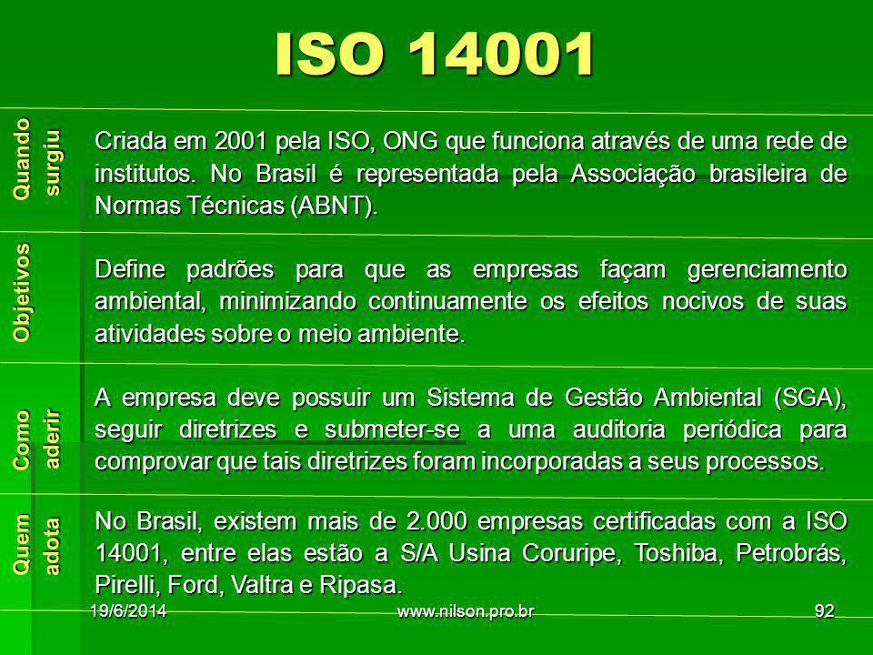 Quem Como Objetivos Quando Quem Como Objetivos Quando adota aderir surgiu adota aderir surgiu ISO 14001 Criada em 2001 pela ISO, ONG que funciona através de uma rede de institutos.