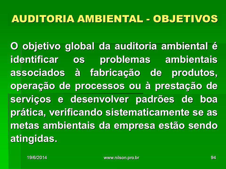 AUDITORIA AMBIENTAL - OBJETIVOS O objetivo global da auditoria ambiental é identificar os problemas ambientais associados à fabricação de produtos, op