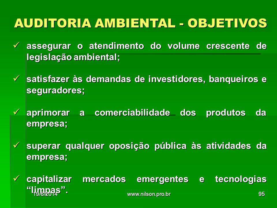 AUDITORIA AMBIENTAL - OBJETIVOS  assegurar o atendimento do volume crescente de legislação ambiental;  satisfazer às demandas de investidores, banqu