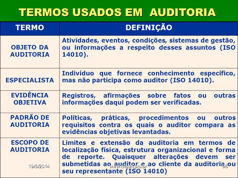 TERMOS USADOS EM AUDITORIA TERMODEFINIÇÃO OBJETO DA AUDITORIA Atividades, eventos, condições, sistemas de gestão, ou informações a respeito desses assuntos (ISO 14010).