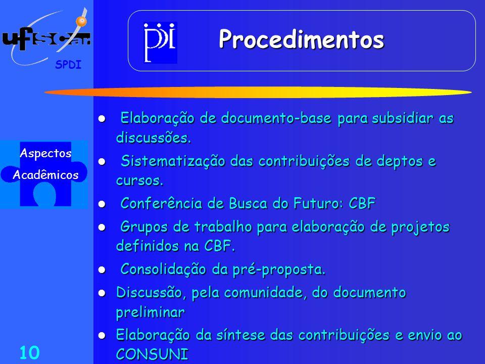 SPDI 10 Procedimentos  Elaboração de documento-base para subsidiar as discussões.  Sistematização das contribuições de deptos e cursos.  Conferênci