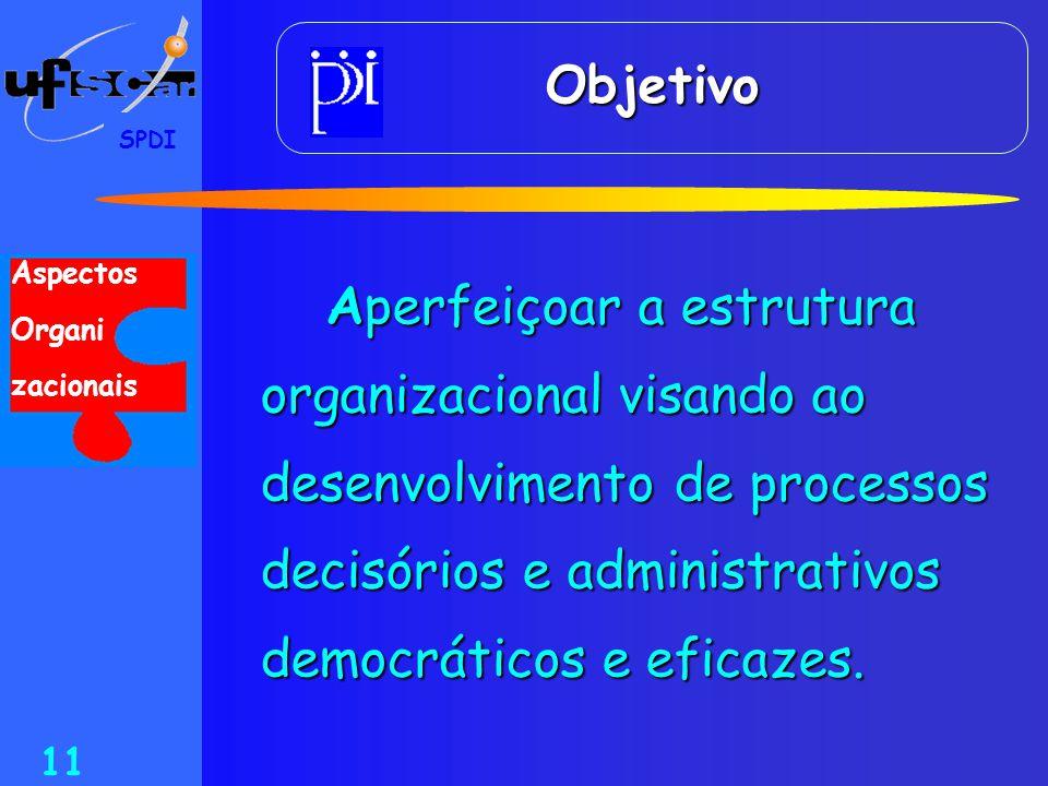 SPDI 11 Objetivo Aperfeiçoar a estrutura organizacional visando ao desenvolvimento de processos decisórios e administrativos democráticos e eficazes.