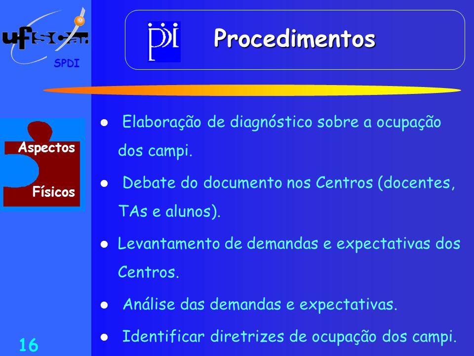 SPDI 16  Elaboração de diagnóstico sobre a ocupação dos campi.  Debate do documento nos Centros (docentes, TAs e alunos).  Levantamento de demandas