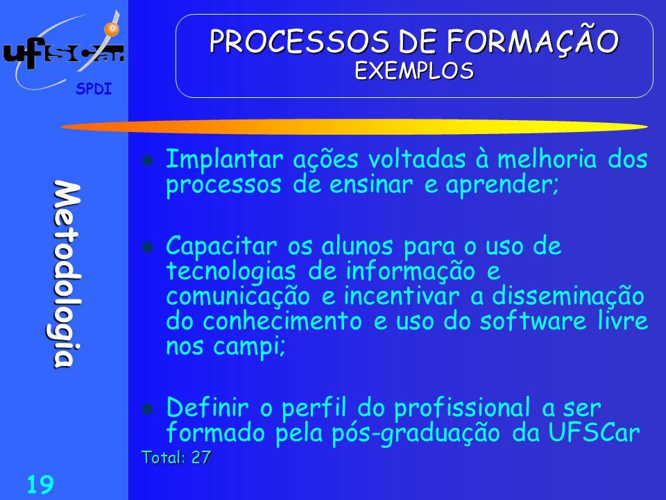 SPDI 19 PROCESSOS DE FORMAÇÃO EXEMPLOS   Implantar ações voltadas à melhoria dos processos de ensinar e aprender;   Capacitar os alunos para o uso