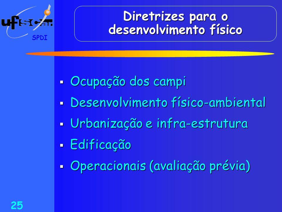 SPDI 25 Diretrizes para o desenvolvimento físico  Ocupação dos campi  Desenvolvimento físico-ambiental  Urbanização e infra-estrutura  Edificação