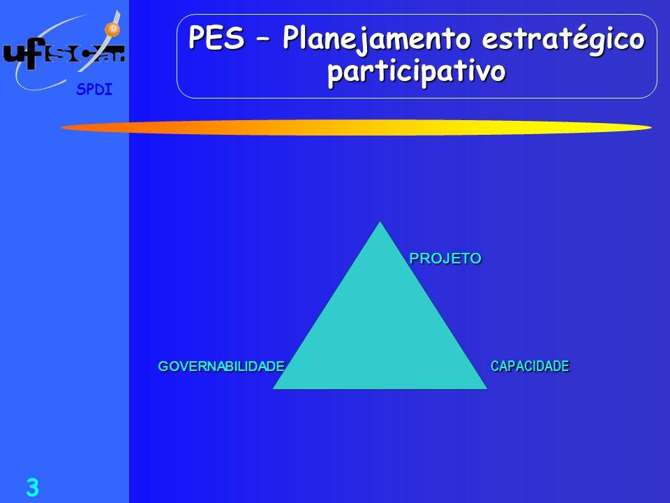 SPDI 4 ELABORANDO UM PROJETO COLETIVO Definir as diretrizes orientadoras para o desenvolvimento da UFSCar, no tocante aos aspectos acadêmico, físico, ambiental e organizacional, por meio de amplo processo participativo.