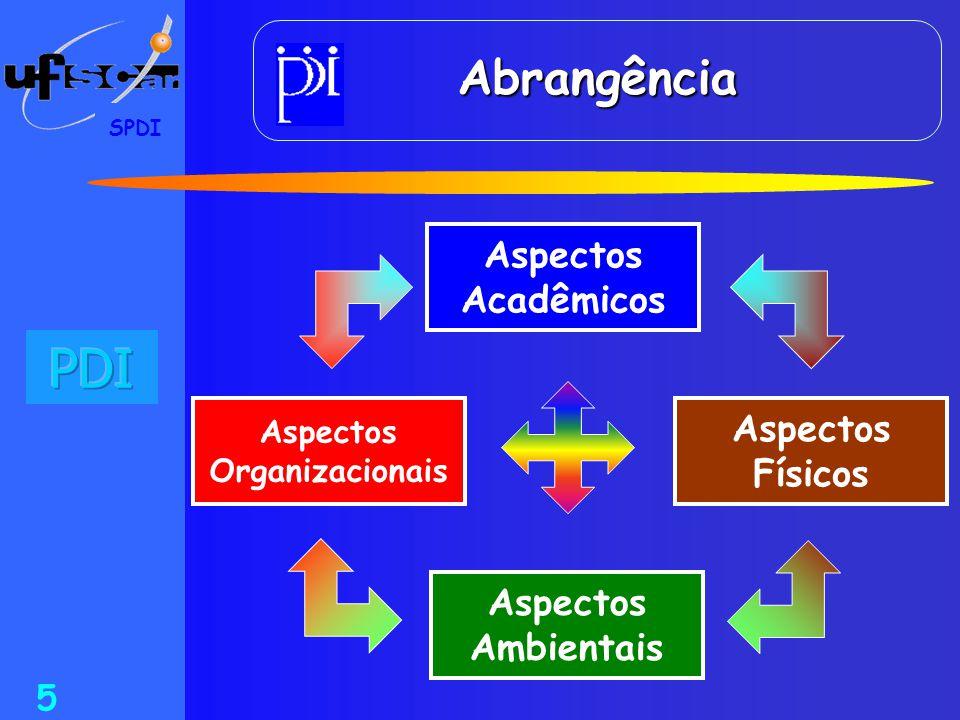 SPDI 5 Abrangência Aspectos Acadêmicos Aspectos Organizacionais Aspectos Ambientais Aspectos Físicos