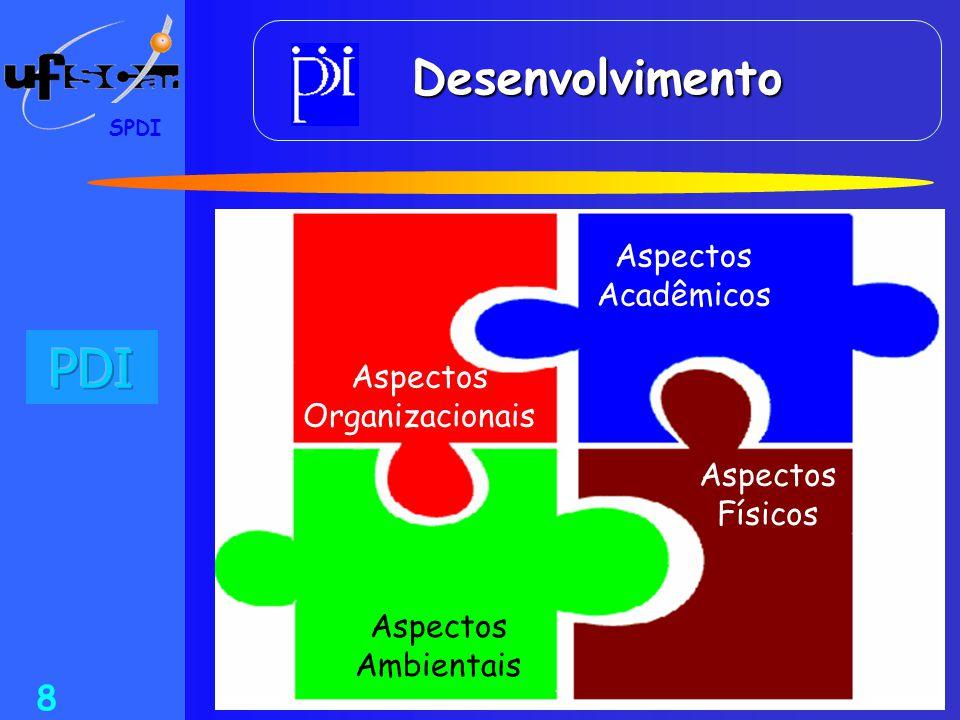 SPDI 8 Desenvolvimento Aspectos Ambientais Aspectos Físicos Aspectos Acadêmicos Aspectos Organizacionais