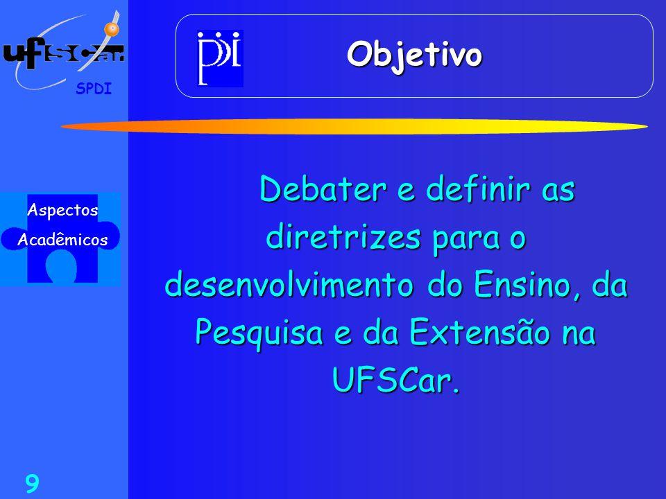 SPDI 9 Objetivo Debater e definir as diretrizes para o desenvolvimento do Ensino, da Pesquisa e da Extensão na UFSCar. Aspectos Acadêmicos
