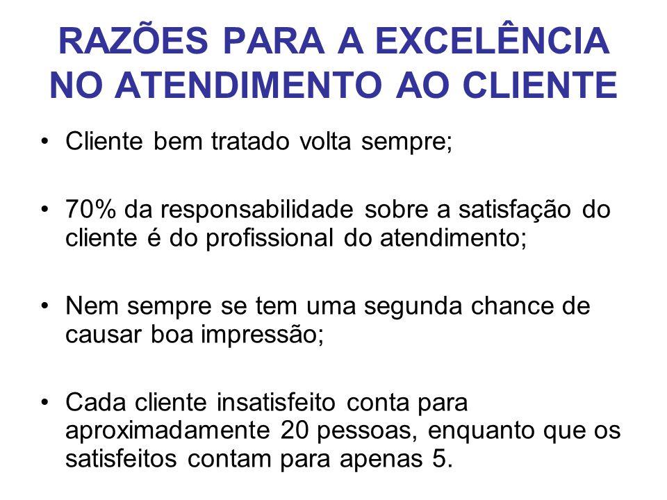 RAZÕES PARA A EXCELÊNCIA NO ATENDIMENTO AO CLIENTE •Cliente bem tratado volta sempre; •70% da responsabilidade sobre a satisfação do cliente é do prof