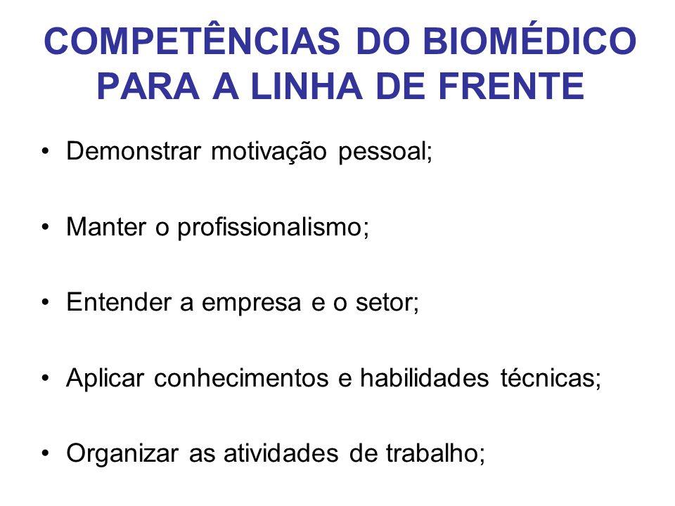 COMPETÊNCIAS DO BIOMÉDICO PARA A LINHA DE FRENTE •Demonstrar motivação pessoal; •Manter o profissionalismo; •Entender a empresa e o setor; •Aplicar co