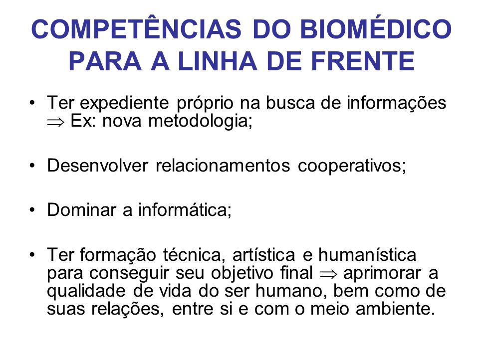 COMPETÊNCIAS DO BIOMÉDICO PARA A LINHA DE FRENTE •Ter expediente próprio na busca de informações  Ex: nova metodologia; •Desenvolver relacionamentos