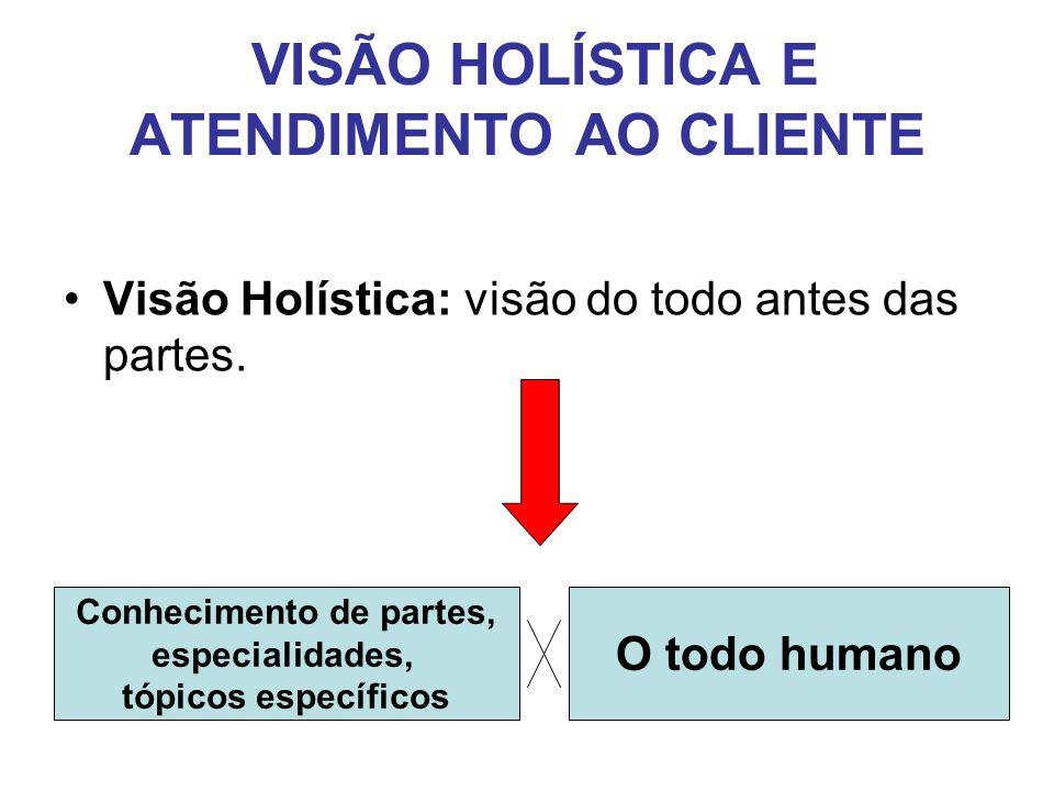 VISÃO HOLÍSTICA E ATENDIMENTO AO CLIENTE •Visão Holística: visão do todo antes das partes. Conhecimento de partes, especialidades, tópicos específicos