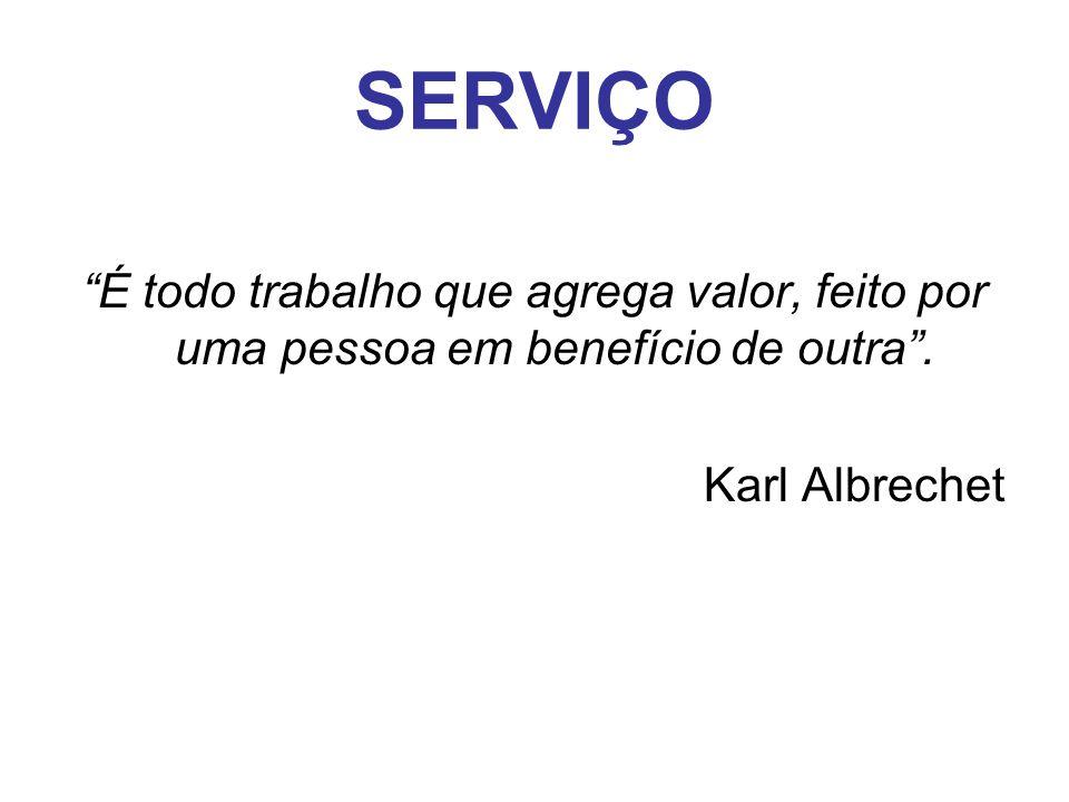 """SERVIÇO """"É todo trabalho que agrega valor, feito por uma pessoa em benefício de outra"""". Karl Albrechet"""