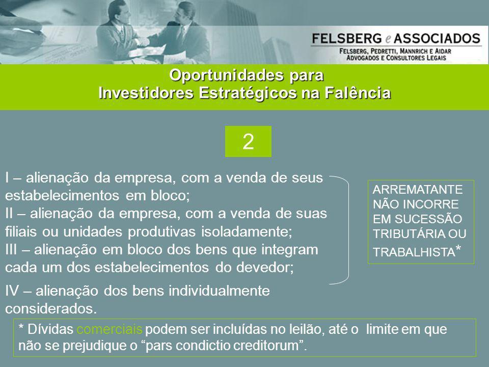 Oportunidades para Investidores Estratégicos na Falência Oportunidades para Investidores Estratégicos na Falência I – alienação da empresa, com a vend