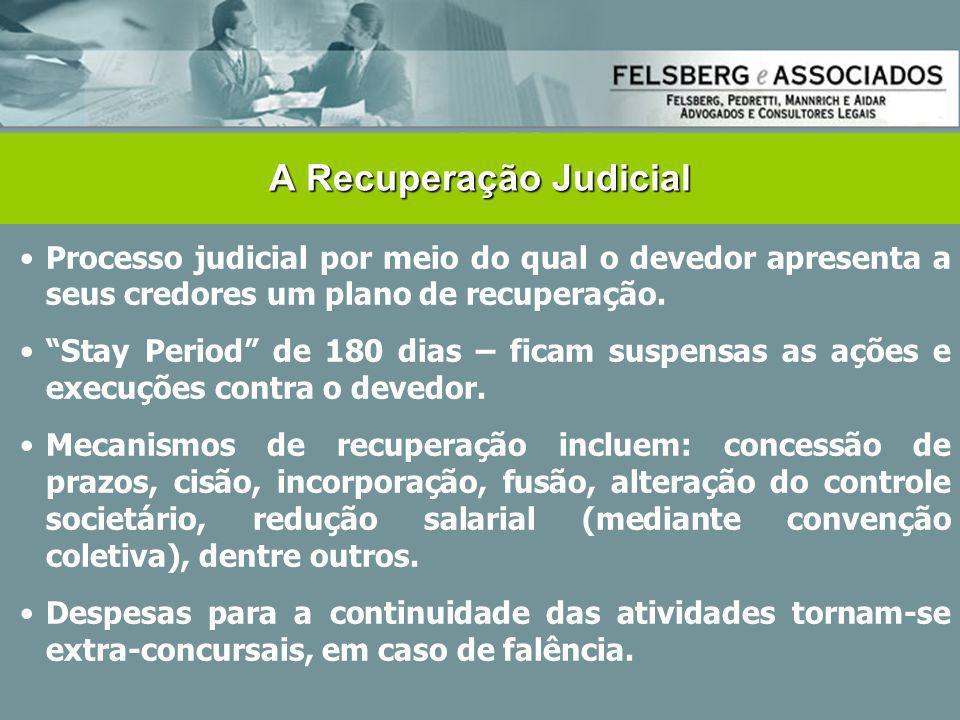 """•Processo judicial por meio do qual o devedor apresenta a seus credores um plano de recuperação. •""""Stay Period"""" de 180 dias – ficam suspensas as ações"""