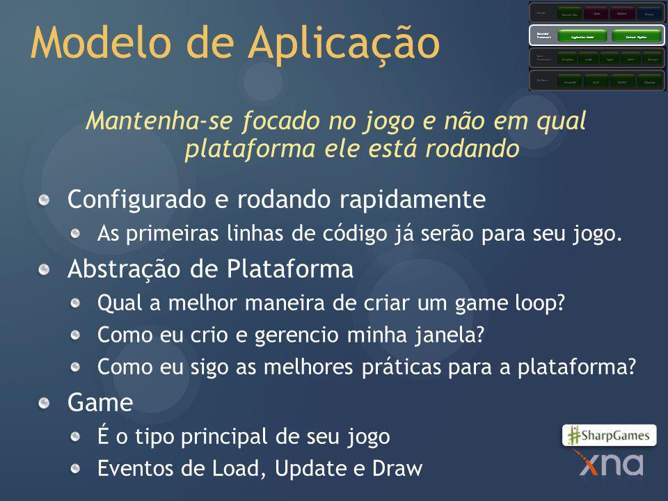 Modelo de Aplicação Mantenha-se focado no jogo e não em qual plataforma ele está rodando Configurado e rodando rapidamente As primeiras linhas de código já serão para seu jogo.