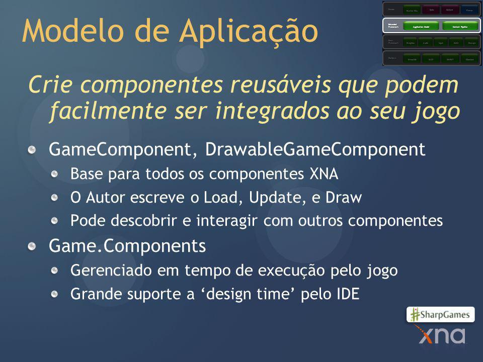 Modelo de Aplicação Crie componentes reusáveis que podem facilmente ser integrados ao seu jogo GameComponent, DrawableGameComponent Base para todos os componentes XNA O Autor escreve o Load, Update, e Draw Pode descobrir e interagir com outros componentes Game.Components Gerenciado em tempo de execução pelo jogo Grande suporte a 'design time' pelo IDE Platform CoreFramework ExtendedFramework Games XACTXINPUTXContentDirect3D GraphicsAudioInputMathStorage Application Model Content Pipeline Starter Kits CodeContent Comps