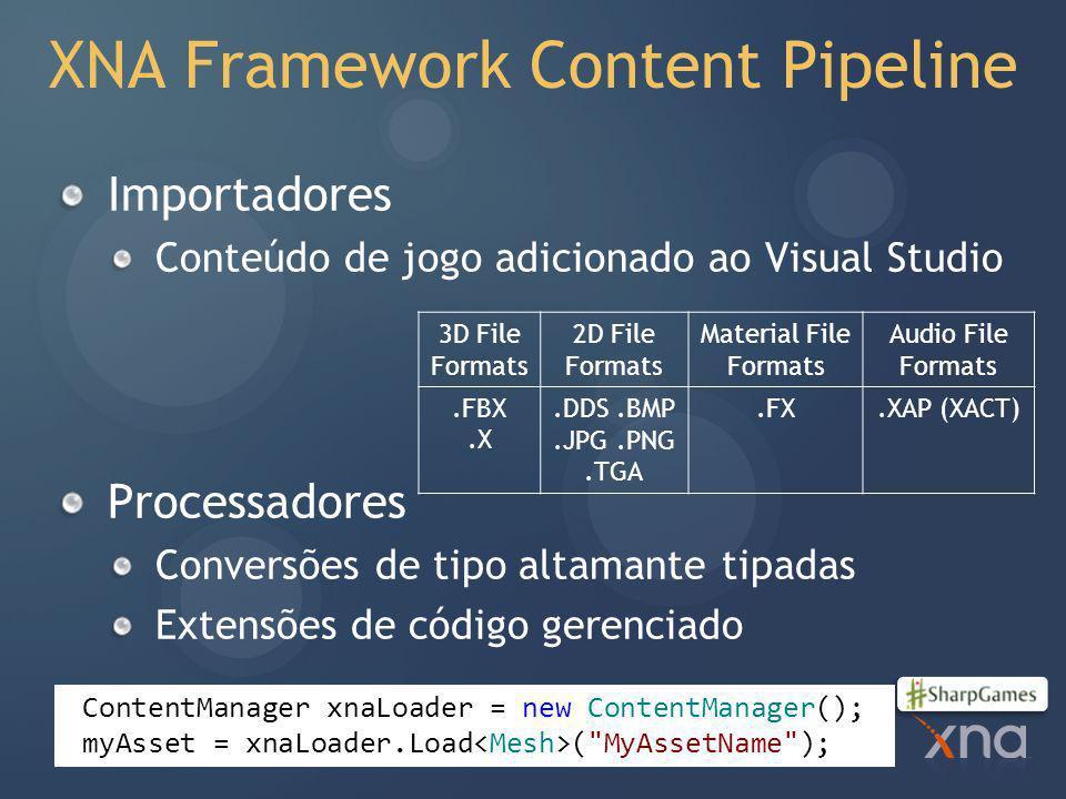 XNA Framework Content Pipeline Importadores Conteúdo de jogo adicionado ao Visual Studio Processadores Conversões de tipo altamante tipadas Extensões de código gerenciado 3D File Formats 2D File Formats Material File Formats Audio File Formats.FBX.X.DDS.BMP.JPG.PNG.TGA.FX.XAP (XACT) ContentManager xnaLoader = new ContentManager(); myAsset = xnaLoader.Load ( MyAssetName );