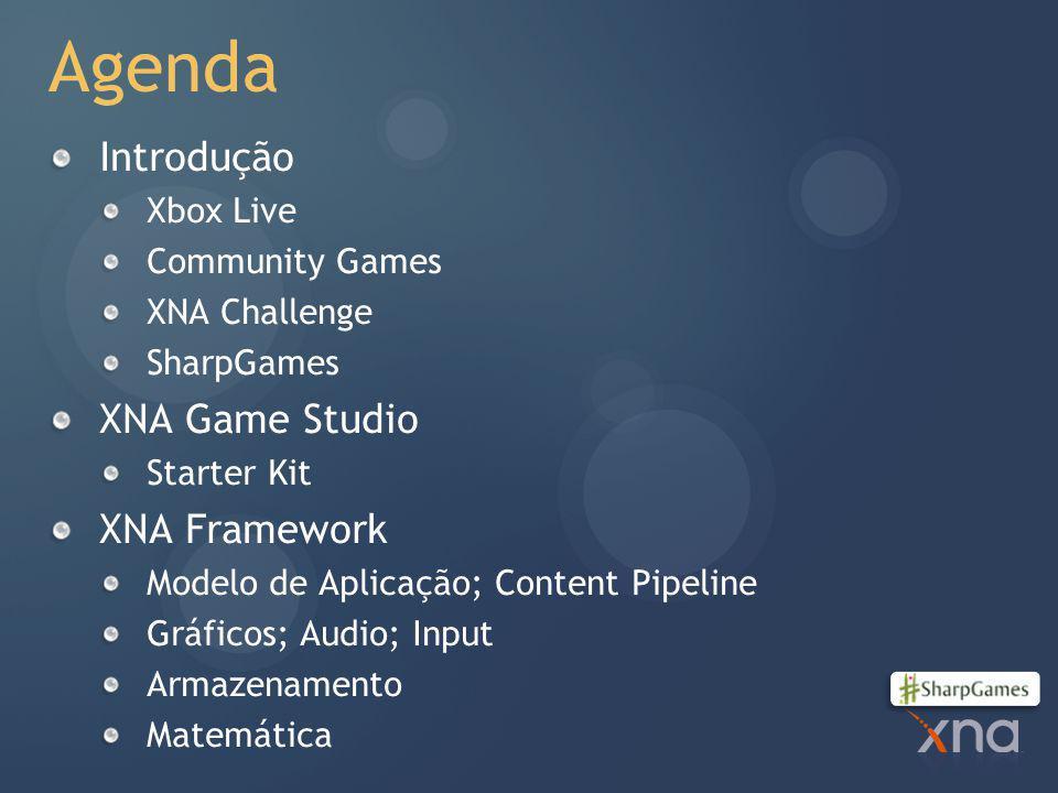 Agenda Introdução Xbox Live Community Games XNA Challenge SharpGames XNA Game Studio Starter Kit XNA Framework Modelo de Aplicação; Content Pipeline Gráficos; Audio; Input Armazenamento Matemática