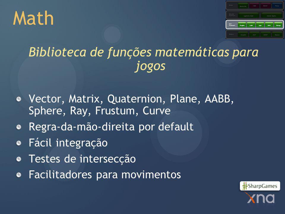 Math Biblioteca de funções matemáticas para jogos Vector, Matrix, Quaternion, Plane, AABB, Sphere, Ray, Frustum, Curve Regra-da-mão-direita por default Fácil integração Testes de intersecção Facilitadores para movimentos Platform CoreFramework ExtendedFramework Games XACTXINPUTXContentDirect3D GraphicsAudioInputMathStorage Application Model Content Pipeline Starter Kits CodeContent Comps