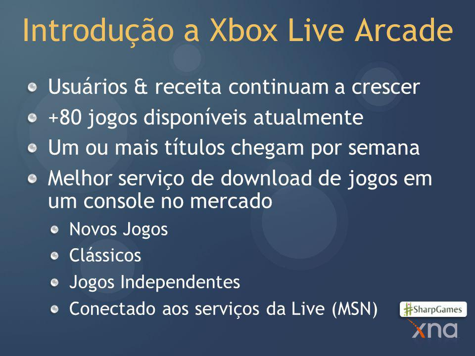 Introdução a Xbox Live Arcade Usuários & receita continuam a crescer +80 jogos disponíveis atualmente Um ou mais títulos chegam por semana Melhor serviço de download de jogos em um console no mercado Novos Jogos Clássicos Jogos Independentes Conectado aos serviços da Live (MSN)