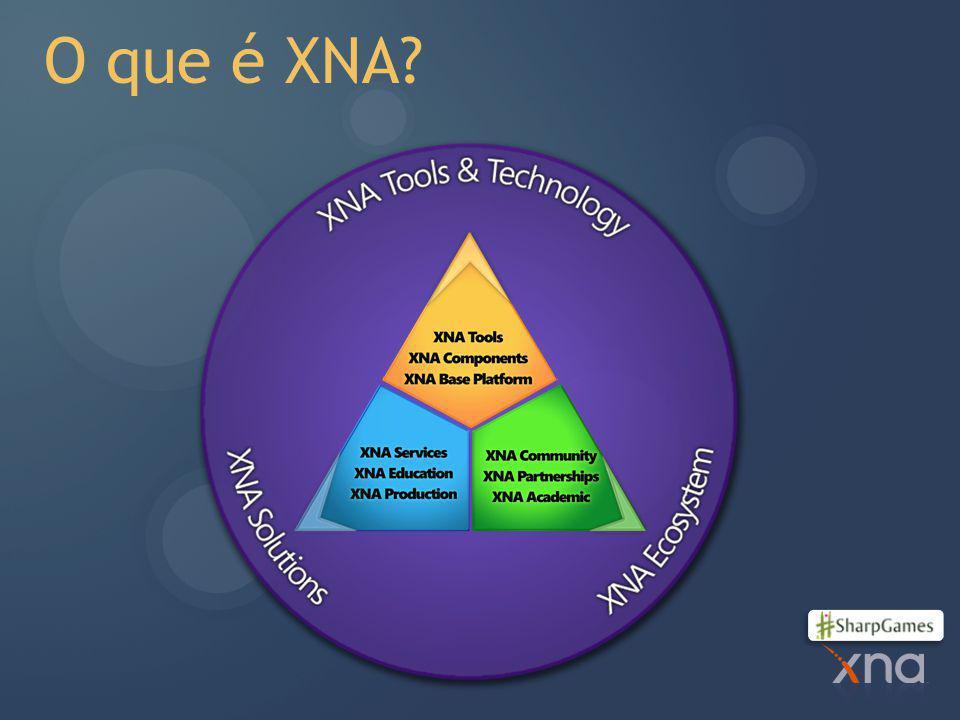 O que é XNA?