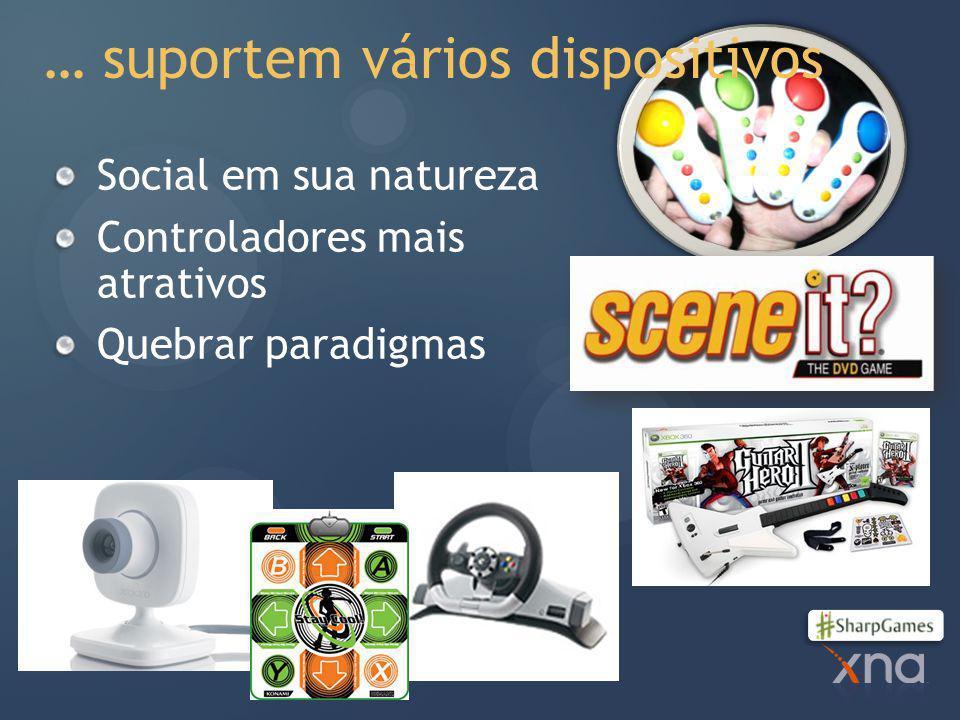 … suportem vários dispositivos Social em sua natureza Controladores mais atrativos Quebrar paradigmas
