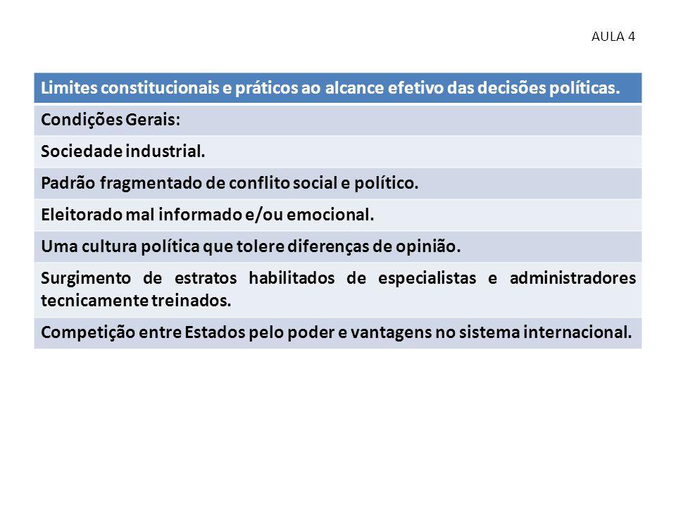 Limites constitucionais e práticos ao alcance efetivo das decisões políticas. Condições Gerais: Sociedade industrial. Padrão fragmentado de conflito s