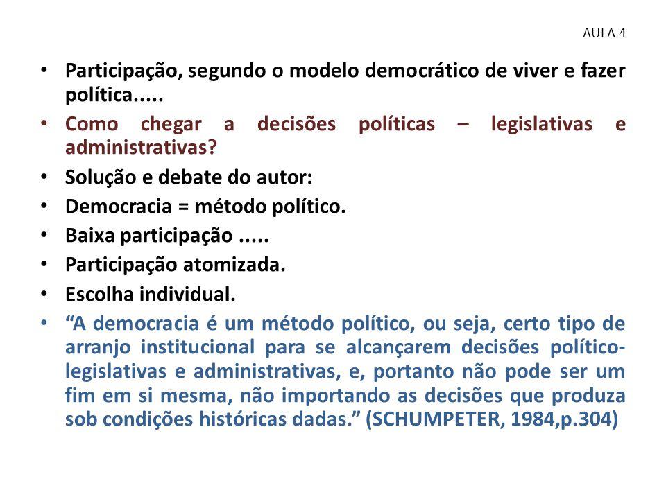 • Forma de participação .• Voto popular • O que é a vida democrática.