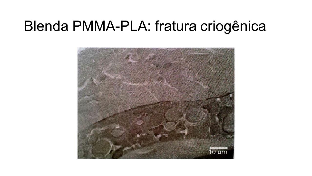 Blenda PMMA-PLA: fratura criogênica