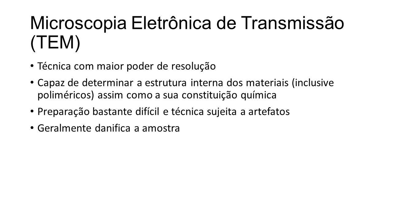 Microscopia Eletrônica de Transmissão (TEM) • Técnica com maior poder de resolução • Capaz de determinar a estrutura interna dos materiais (inclusive poliméricos) assim como a sua constituição química • Preparação bastante difícil e técnica sujeita a artefatos • Geralmente danifica a amostra