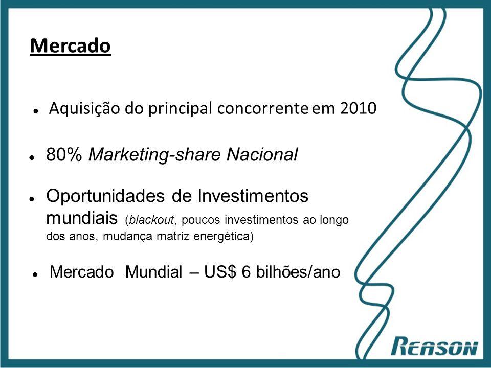 Slide 10 Mercado  Aquisição do principal concorrente em 2010  80% Marketing-share Nacional  Oportunidades de Investimentos mundiais (blackout, pouc