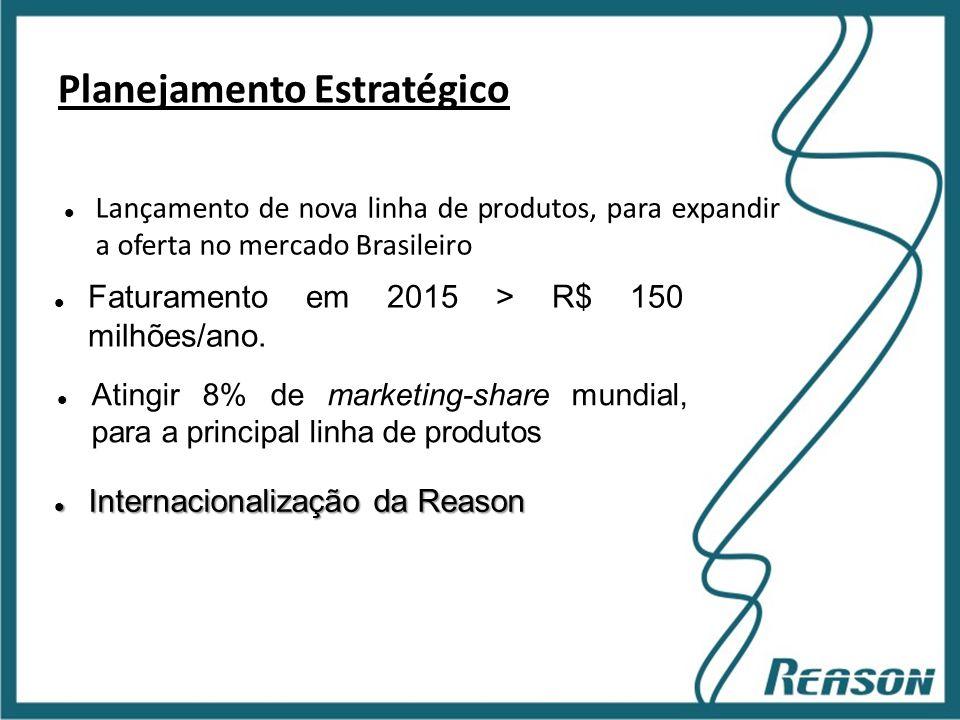 Slide 11 Planejamento Estratégico  Lançamento de nova linha de produtos, para expandir a oferta no mercado Brasileiro  Faturamento em 2015 > R$ 150