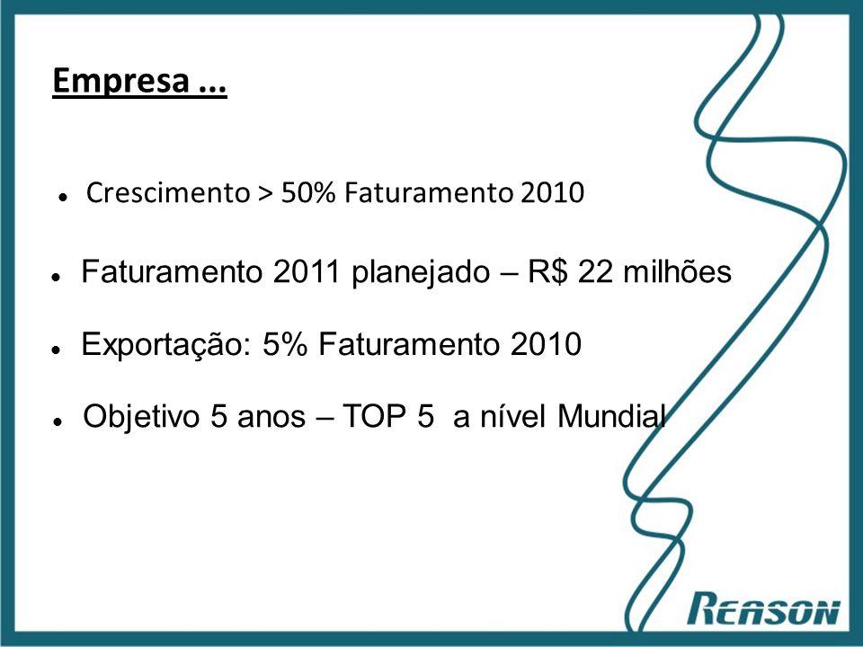 Slide 9 Empresa...  Crescimento > 50% Faturamento 2010  Faturamento 2011 planejado – R$ 22 milhões  Exportação: 5% Faturamento 2010  Objetivo 5 an