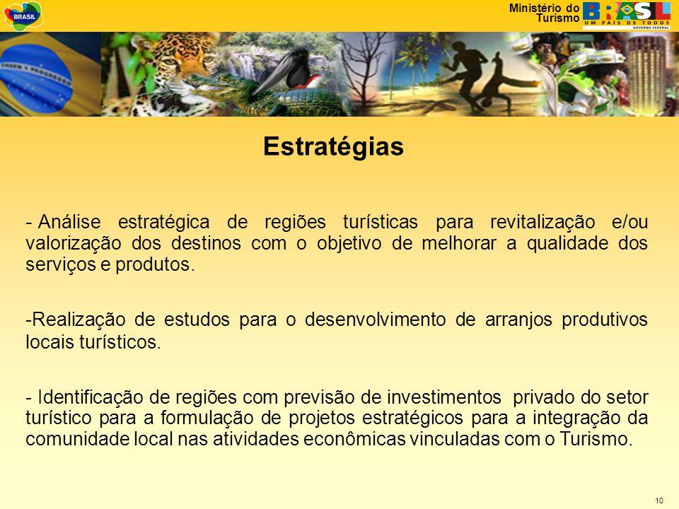 Ministério do Turismo 10 Estratégias - Análise estratégica de regiões turísticas para revitalização e/ou valorização dos destinos com o objetivo de melhorar a qualidade dos serviços e produtos.