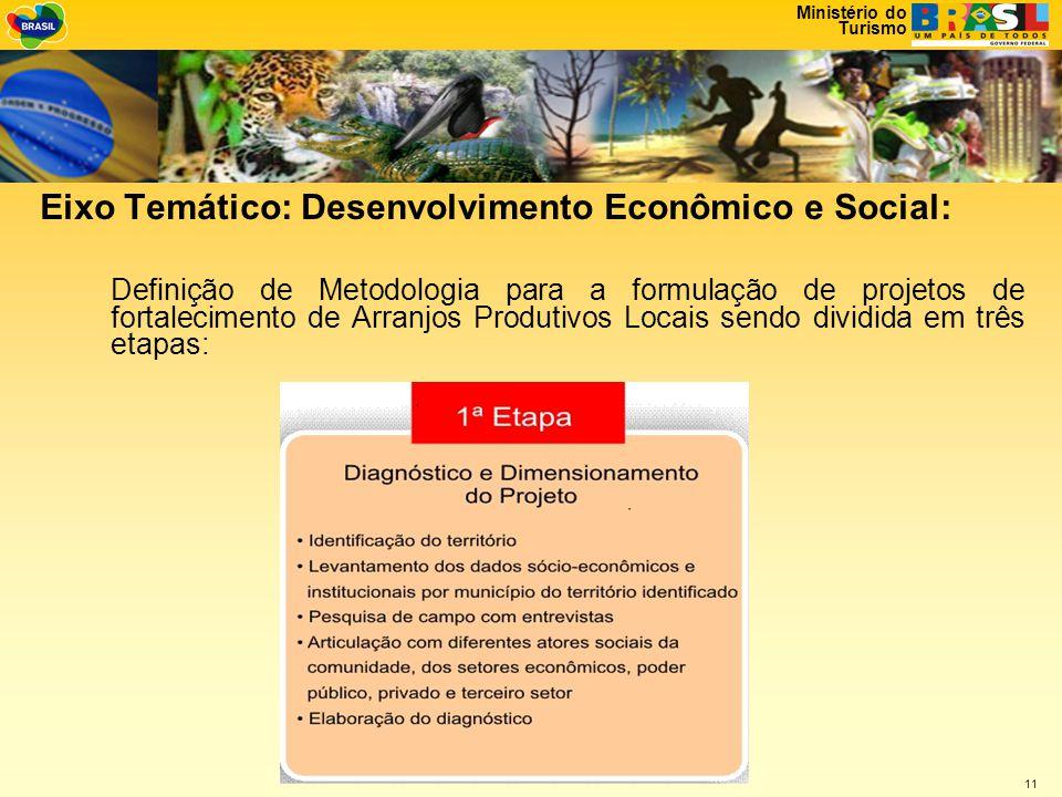 Ministério do Turismo 11 Eixo Temático: Desenvolvimento Econômico e Social: Definição de Metodologia para a formulação de projetos de fortalecimento de Arranjos Produtivos Locais sendo dividida em três etapas:
