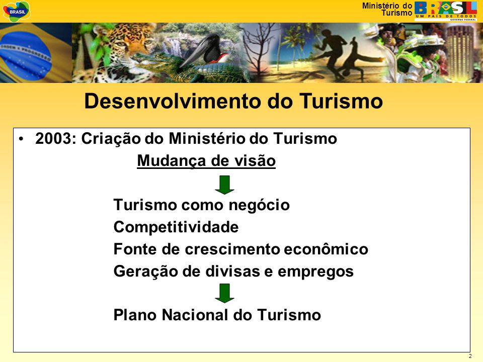 Ministério do Turismo 2 • 2003: Criação do Ministério do Turismo Mudança de visão Turismo como negócio Competitividade Fonte de crescimento econômico Geração de divisas e empregos Plano Nacional do Turismo Desenvolvimento do Turismo