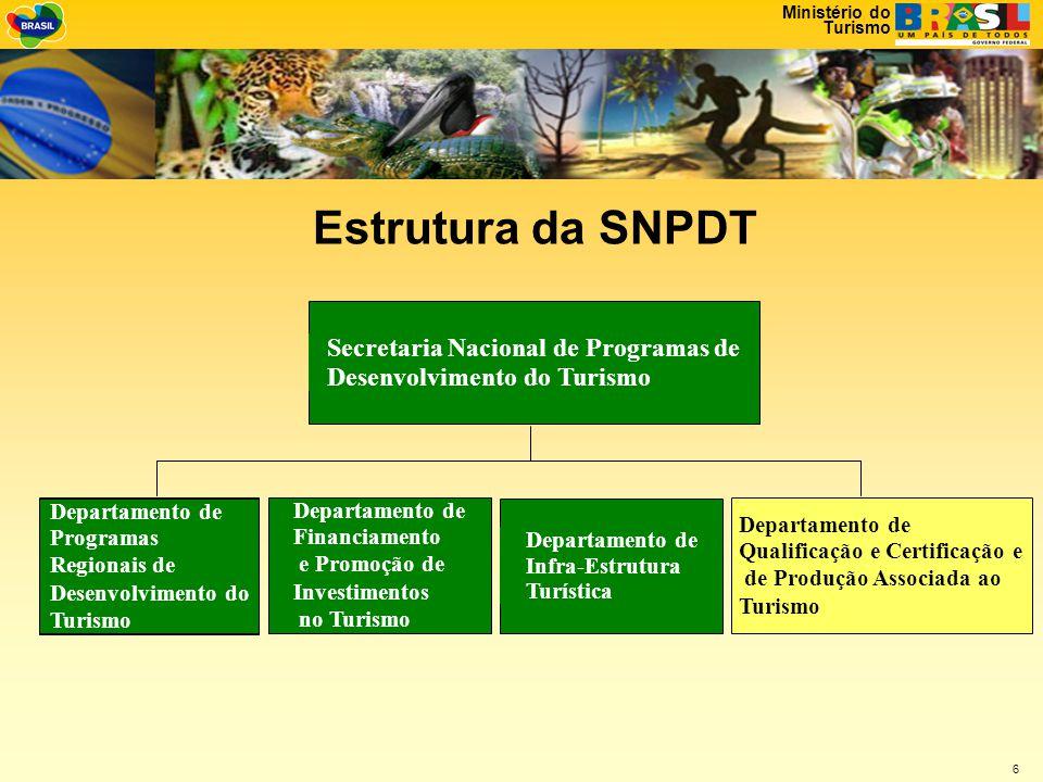 Ministério do Turismo 6 Secretaria Nacional de Programas de Desenvolvimento do Turismo Departamento de Qualificação e Certificação e de Produção Associada ao Turismo Departamento de Infra-Estrutura Turística Departamento de Financiamento e Promoção de Investimentos no Turismo Departamento de Programas Regionais de Desenvolvimento do Turismo Estrutura da SNPDT