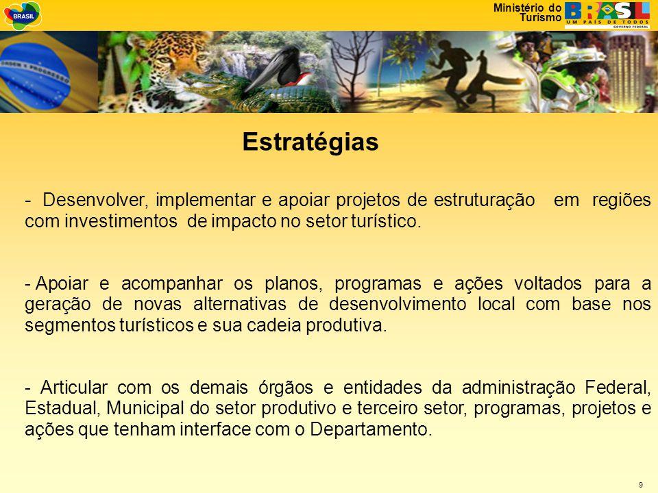 Ministério do Turismo 9 - Desenvolver, implementar e apoiar projetos de estruturação em regiões com investimentos de impacto no setor turístico.