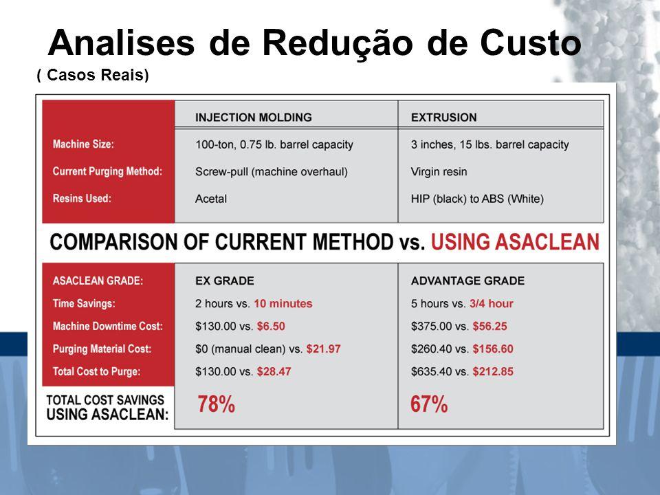 Analises de Redução de Custo ( Casos Reais)