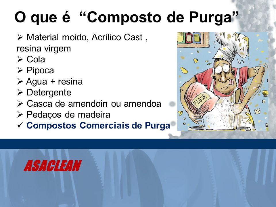 "O que é ""Composto de Purga""  Material moido, Acrilico Cast, resina virgem  Cola  Pipoca  Agua + resina  Detergente  Casca de amendoin ou amendoa"
