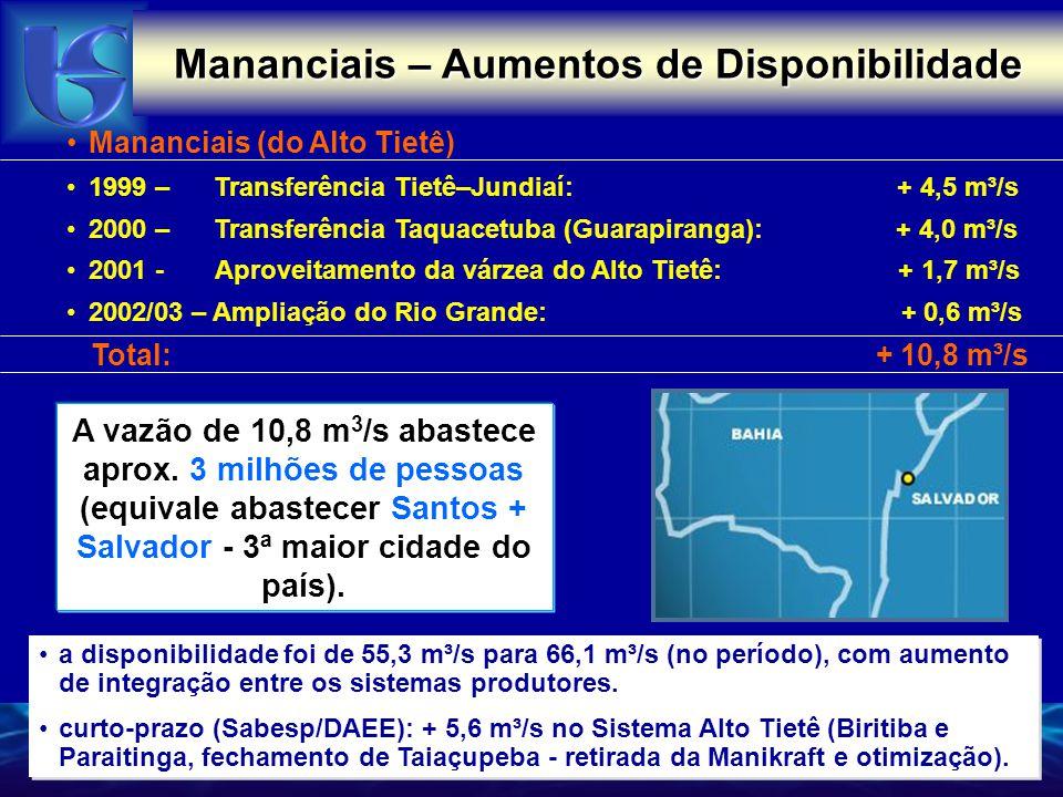•Mananciais (do Alto Tietê) •1999 – Transferência Tietê–Jundiaí: + 4,5 m³/s •2000 – Transferência Taquacetuba (Guarapiranga): + 4,0 m³/s •2001 - Aprov