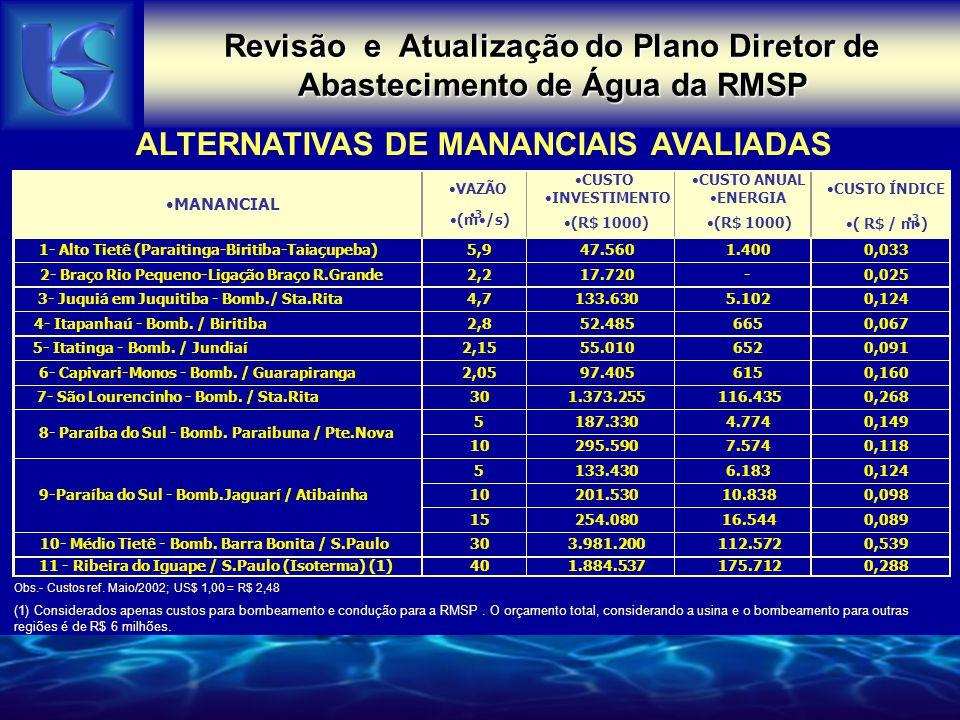 Revisão e Atualização do Plano Diretor de Abastecimento de Água da RMSP ALTERNATIVAS DE MANANCIAIS AVALIADAS Obs.- Custos ref. Maio/2002; US$ 1,00 = R