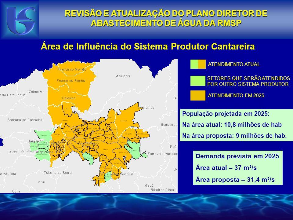REVISÃO E ATUALIZAÇÃO DO PLANO DIRETOR DE ABASTECIMENTO DE ÁGUA DA RMSP Área de Influência do Sistema Produtor Cantareira ATENDIMENTO ATUAL ATENDIMENT