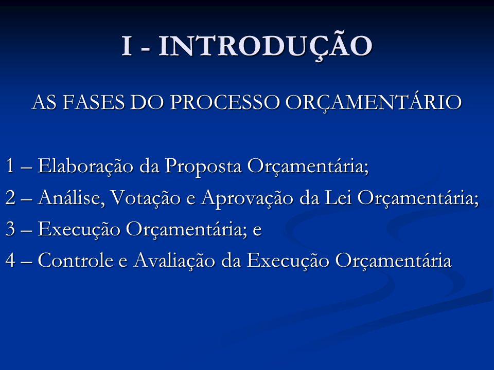 I - INTRODUÇÃO AS FASES DO PROCESSO ORÇAMENTÁRIO 1 – Elaboração da Proposta Orçamentária; 2 – Análise, Votação e Aprovação da Lei Orçamentária; 3 – Ex
