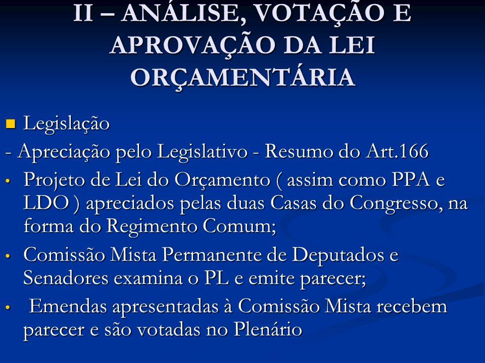 II – ANÁLISE, VOTAÇÃO E APROVAÇÃO DA LEI ORÇAMENTÁRIA  Legislação - Apreciação pelo Legislativo - Resumo do Art.166 • Projeto de Lei do Orçamento ( a