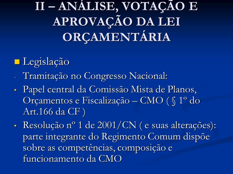 II – ANÁLISE, VOTAÇÃO E APROVAÇÃO DA LEI ORÇAMENTÁRIA  Legislação - Tramitação no Congresso Nacional: • Papel central da Comissão Mista de Planos, Or
