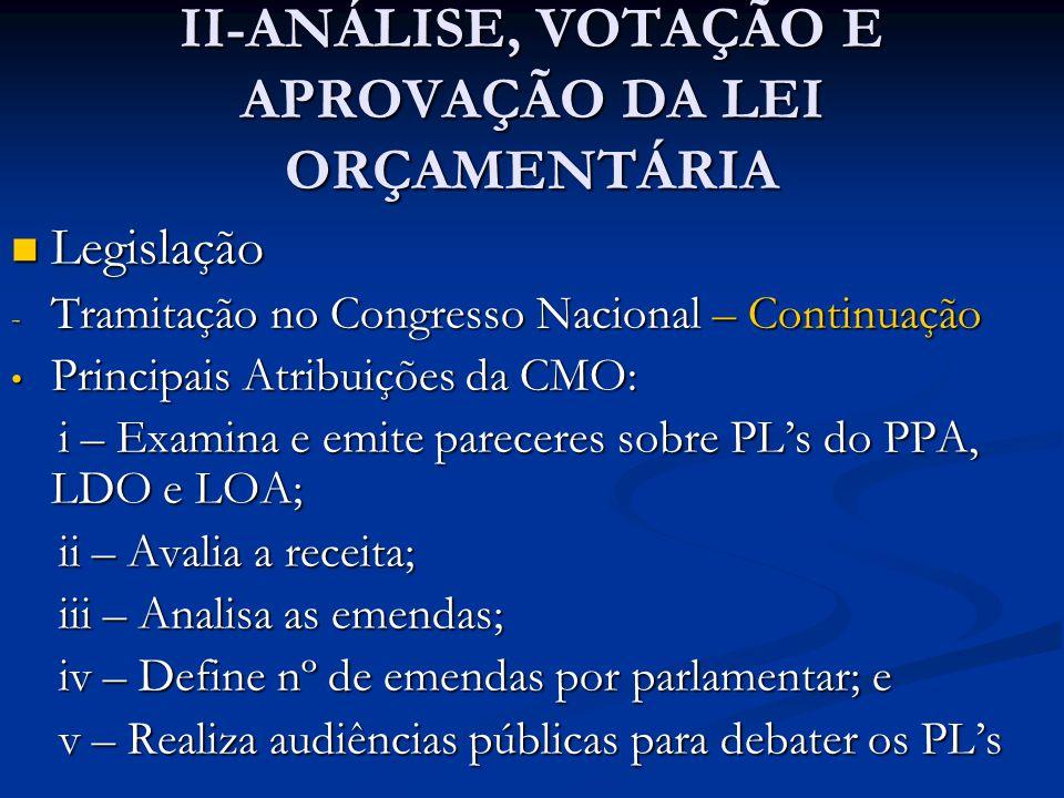 II-ANÁLISE, VOTAÇÃO E APROVAÇÃO DA LEI ORÇAMENTÁRIA  Legislação - Tramitação no Congresso Nacional – Continuação • Principais Atribuições da CMO: i –