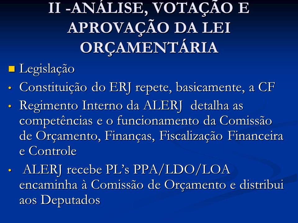 II -ANÁLISE, VOTAÇÃO E APROVAÇÃO DA LEI ORÇAMENTÁRIA  Legislação • Constituição do ERJ repete, basicamente, a CF • Regimento Interno da ALERJ detalha as competências e o funcionamento da Comissão de Orçamento, Finanças, Fiscalização Financeira e Controle • ALERJ recebe PL's PPA/LDO/LOA encaminha à Comissão de Orçamento e distribui aos Deputados